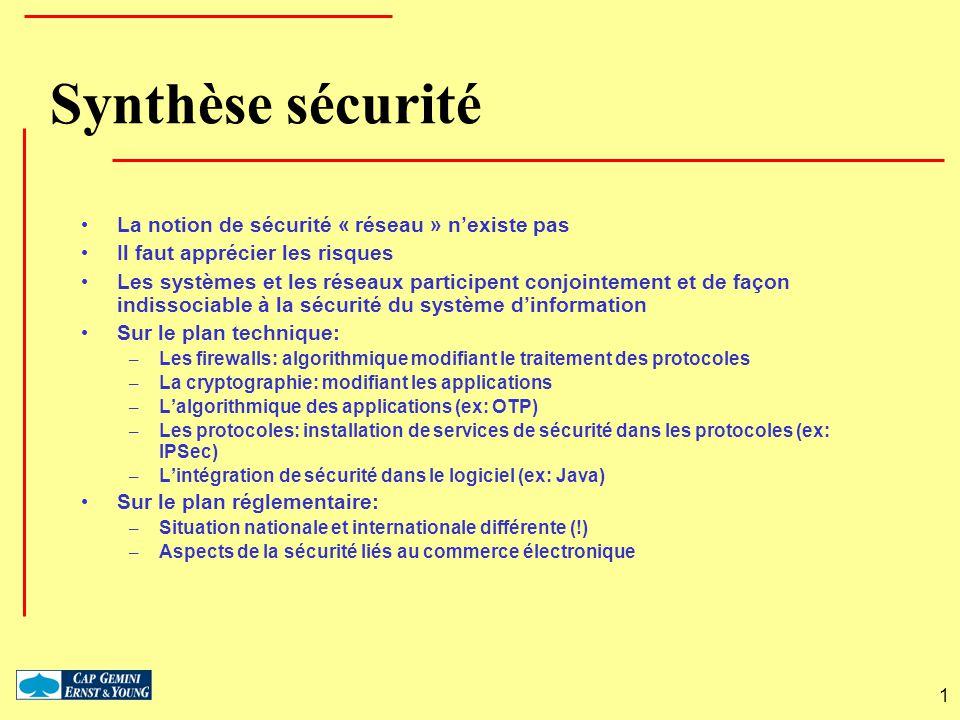 1 Synthèse sécurité La notion de sécurité « réseau » nexiste pas Il faut apprécier les risques Les systèmes et les réseaux participent conjointement e