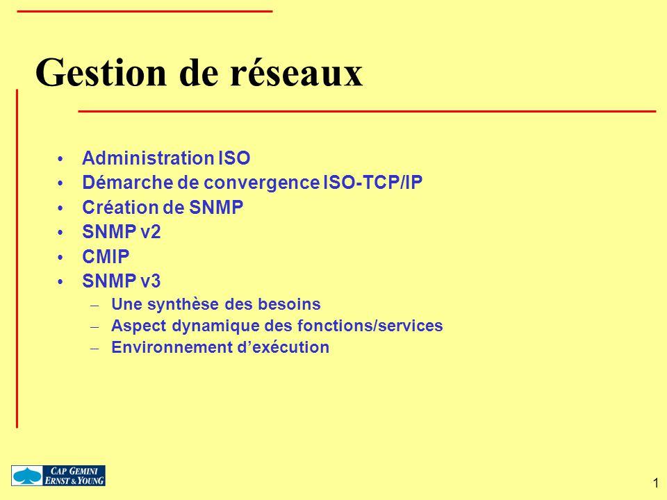 1 Gestion de réseaux Administration ISO Démarche de convergence ISO-TCP/IP Création de SNMP SNMP v2 CMIP SNMP v3 – Une synthèse des besoins – Aspect d