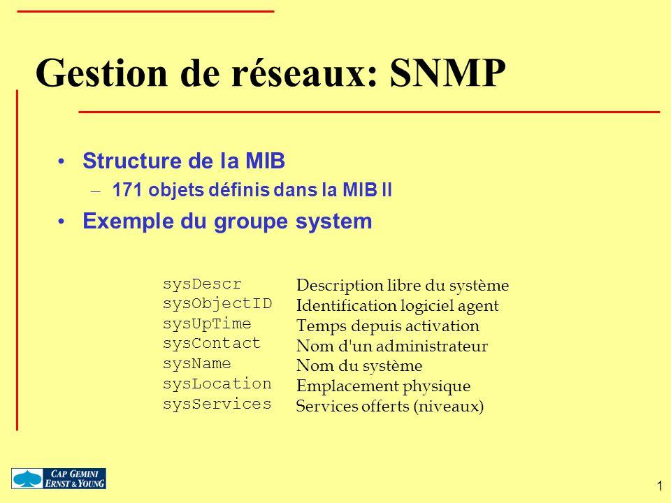 1 sysDescr sysObjectID sysUpTime sysContact sysName sysLocation sysServices Description libre du système Identification logiciel agent Temps depuis ac