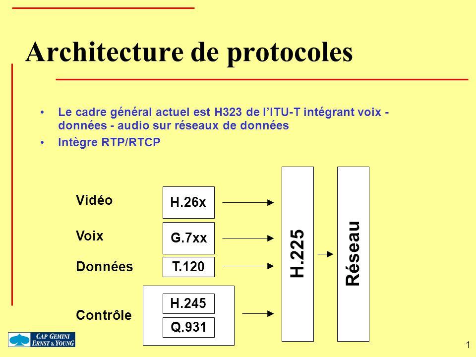 1 Architecture de protocoles Le cadre général actuel est H323 de lITU-T intégrant voix - données - audio sur réseaux de données Intègre RTP/RTCP H.225
