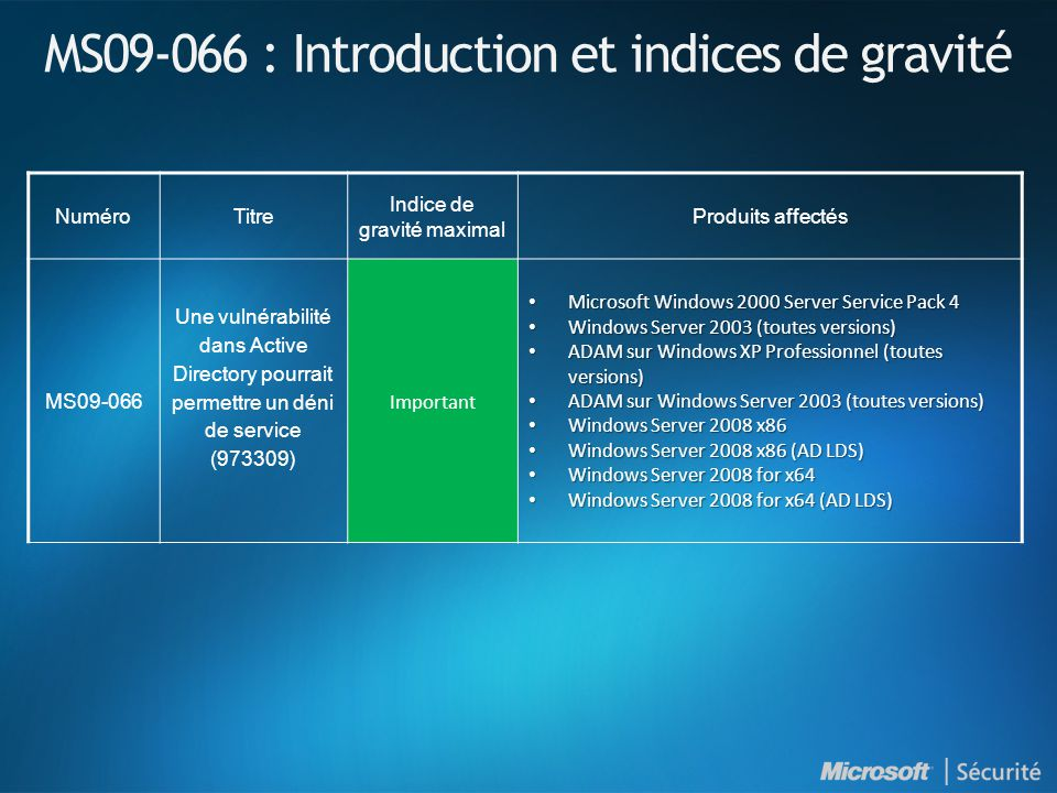 MS09-066 : Introduction et indices de gravité NuméroTitre Indice de gravité maximal Produits affectés MS09-066 Une vulnérabilité dans Active Directory pourrait permettre un déni de service (973309) Important Microsoft Windows 2000 Server Service Pack 4 Microsoft Windows 2000 Server Service Pack 4 Windows Server 2003 (toutes versions) Windows Server 2003 (toutes versions) ADAM sur Windows XP Professionnel (toutes versions) ADAM sur Windows XP Professionnel (toutes versions) ADAM sur Windows Server 2003 (toutes versions) ADAM sur Windows Server 2003 (toutes versions) Windows Server 2008 x86 Windows Server 2008 x86 Windows Server 2008 x86 (AD LDS) Windows Server 2008 x86 (AD LDS) Windows Server 2008 for x64 Windows Server 2008 for x64 Windows Server 2008 for x64 (AD LDS) Windows Server 2008 for x64 (AD LDS)