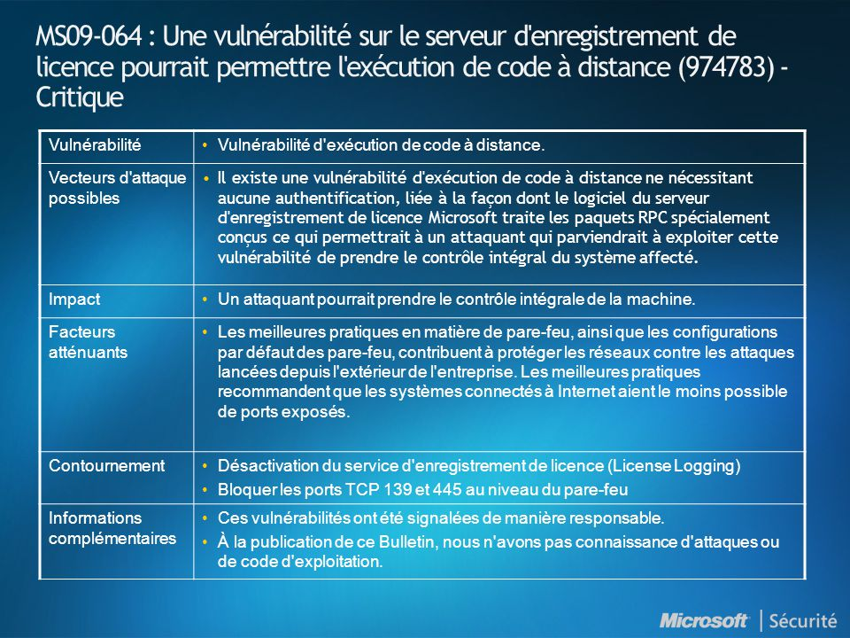 Novembre 2009 - Mises à jour non relatives à la sécurité ArticleTitleDistribution 905866Update for Windows Mail Junk E-mail Filter AU, WSUS et Catalogue 890830Windows Malicious Software Removal Tool AU, WSUS et Catalogue 968930Update for Windows Server 2008, Windows Vista, Windows Server 2003, and Windows XP : The Windows Management Framework Core package provides updated management functionality for IT Professionals AU, WSUS et Catalogue 943729Group Policy Preference Client Side Extensions for Windows Server 2003 and Windows XP : Multiple Group Policy Preferences have been added to the Windows Server 2008 Group Policy Management Console AU, WSUS et Catalogue 970430Update for Windows Server 2008, Windows Vista, Windows Server 2003, and Windows XP : Install this update to help strengthen authentication credentials in specific scenarios AU, WSUS et Catalogue 971737Update for Windows Server 2008, Windows Vista, Windows Server 2003, and Windows XP : Install this update to help strengthen authentication credentials in specific scenarios AU, WSUS et Catalogue 960568Update for Windows Server 2008 and Windows Vista : The Windows Management Framework BITS package provides updated management functionality for IT Professionals AU, WSUS et Catalogue