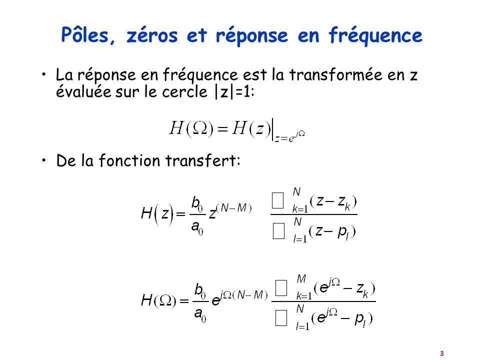 3 Pôles, zéros et réponse en fréquence La réponse en fréquence est la transformée en z évaluée sur le cercle |z|=1: De la fonction transfert: