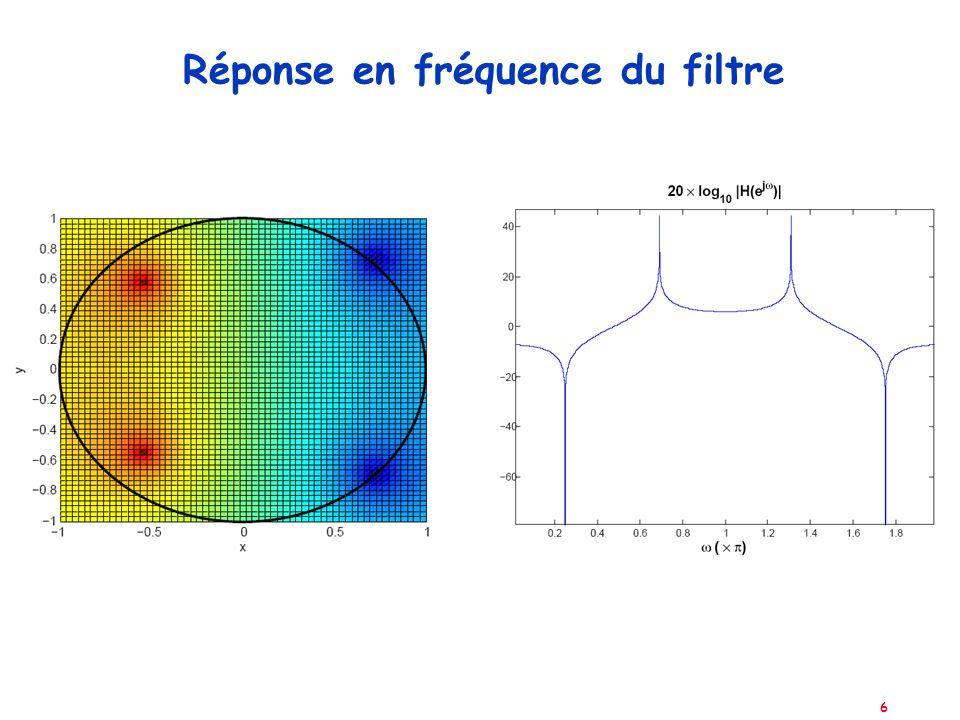 6 Réponse en fréquence du filtre