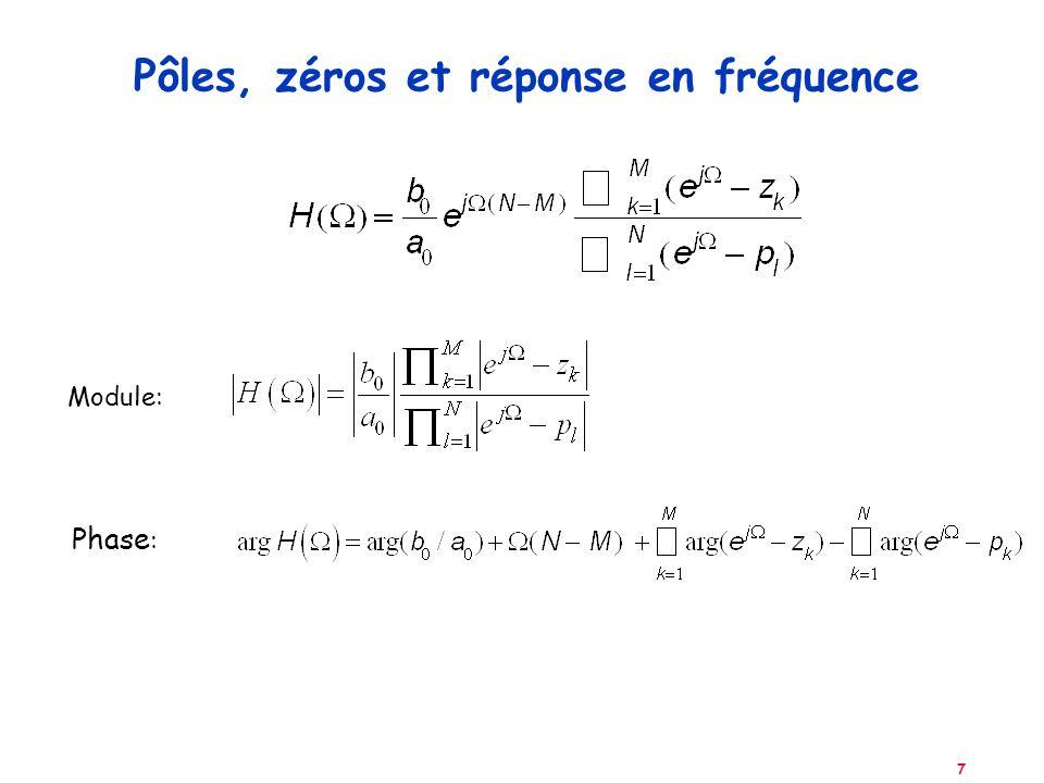 7 Pôles, zéros et réponse en fréquence Module: Phase :