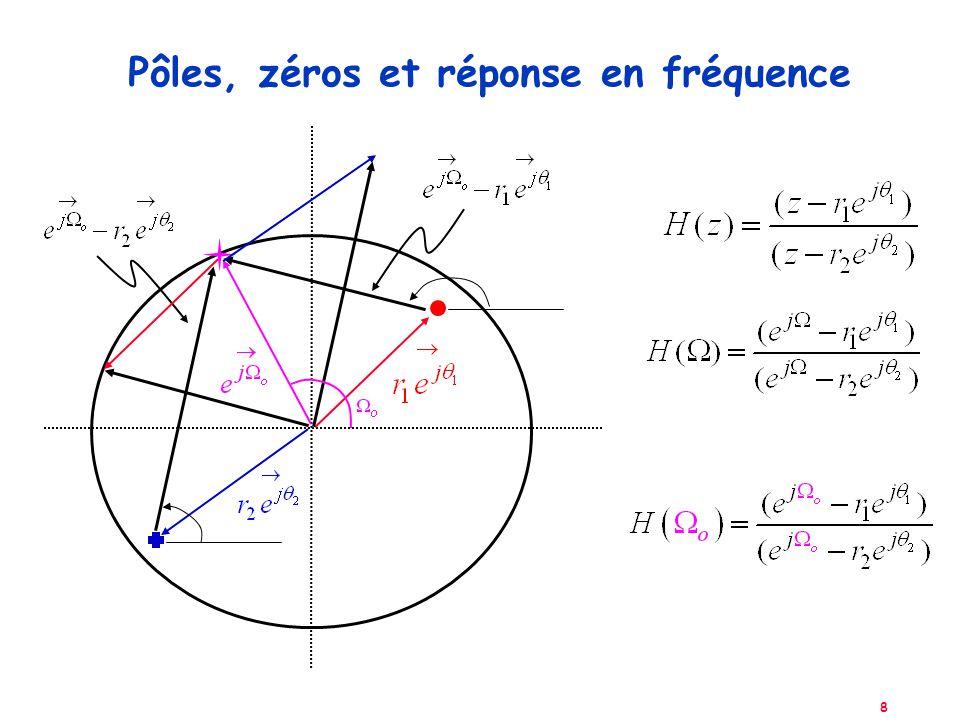 8 Pôles, zéros et réponse en fréquence
