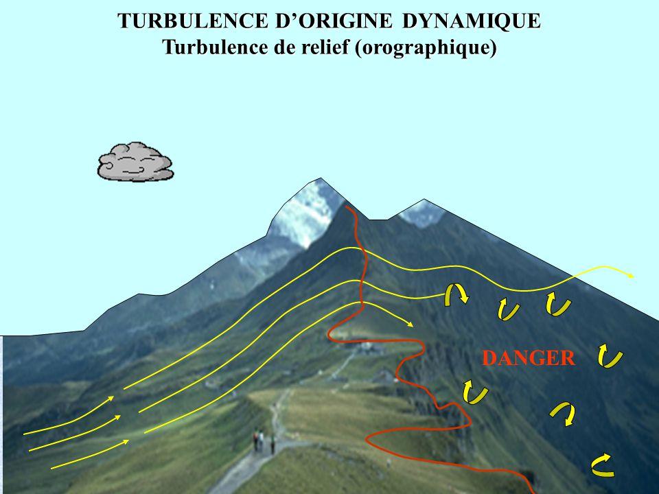DANGER TURBULENCE DORIGINE DYNAMIQUE Turbulence de relief (orographique)