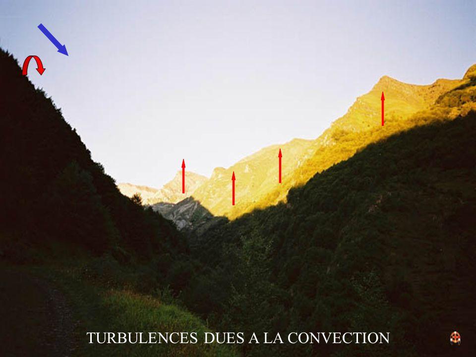 TURBULENCES DUES A LA CONVECTION