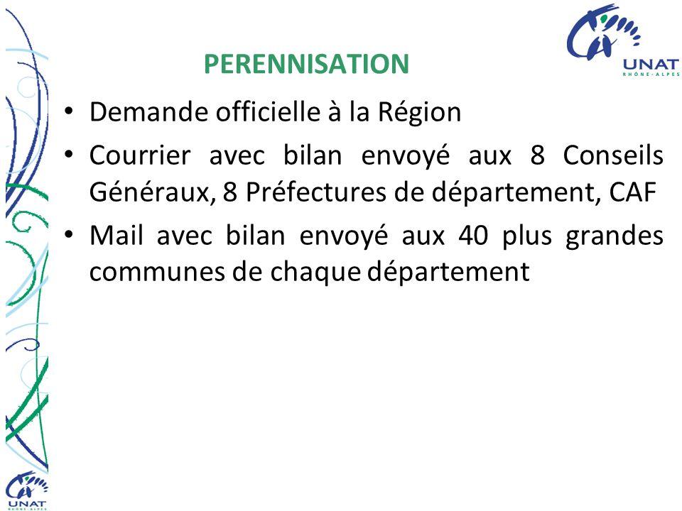 PERENNISATION Demande officielle à la Région Courrier avec bilan envoyé aux 8 Conseils Généraux, 8 Préfectures de département, CAF Mail avec bilan envoyé aux 40 plus grandes communes de chaque département