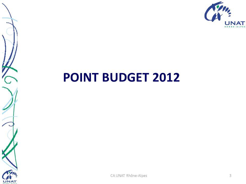 POINT BUDGET 2012 CA UNAT Rhône-Alpes3