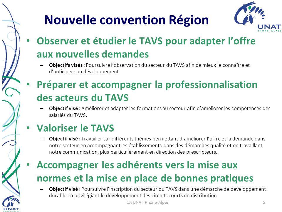 Nouvelle convention Région Observer et étudier le TAVS pour adapter loffre aux nouvelles demandes – Objectifs visés : Poursuivre lobservation du secteur du TAVS afin de mieux le connaître et danticiper son développement.