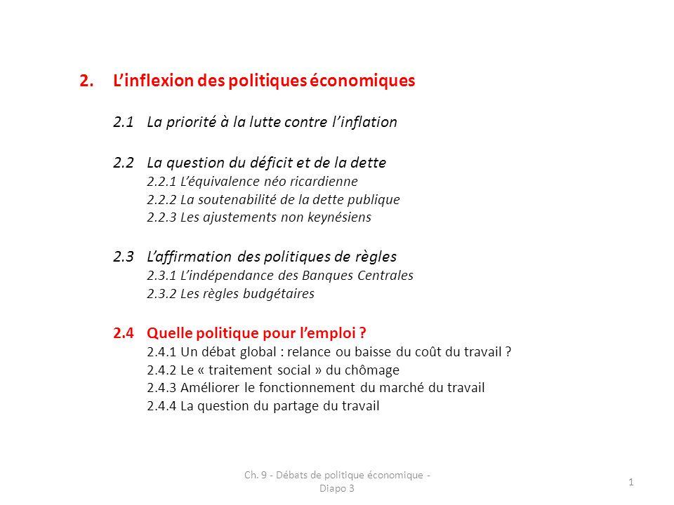 2 2.Linflexion des politiques économiques 2.4 Quelle politique pour lemploi .