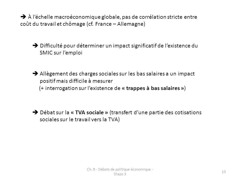 Ch. 9 - Débats de politique économique - Diapo 3 13 À léchelle macroéconomique globale, pas de corrélation stricte entre coût du travail et chômage (c