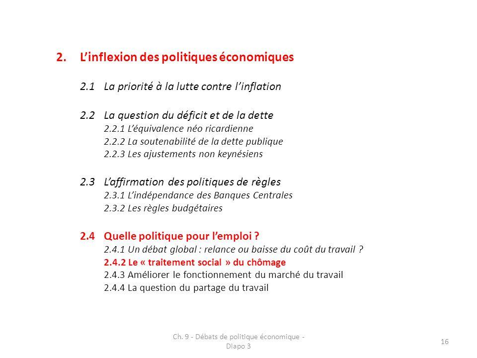 2.Linflexion des politiques économiques 2.1La priorité à la lutte contre linflation 2.2La question du déficit et de la dette 2.2.1Léquivalence néo ric