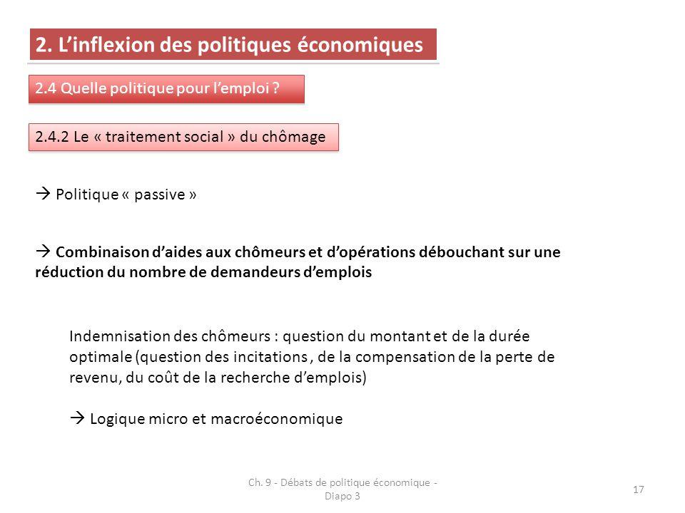 Ch. 9 - Débats de politique économique - Diapo 3 17 2. Linflexion des politiques économiques 2.4 Quelle politique pour lemploi ? 2.4.2 Le « traitement