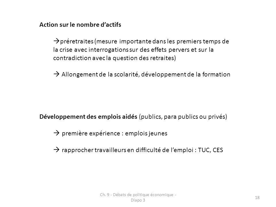 Ch. 9 - Débats de politique économique - Diapo 3 18 Action sur le nombre dactifs préretraites (mesure importante dans les premiers temps de la crise a