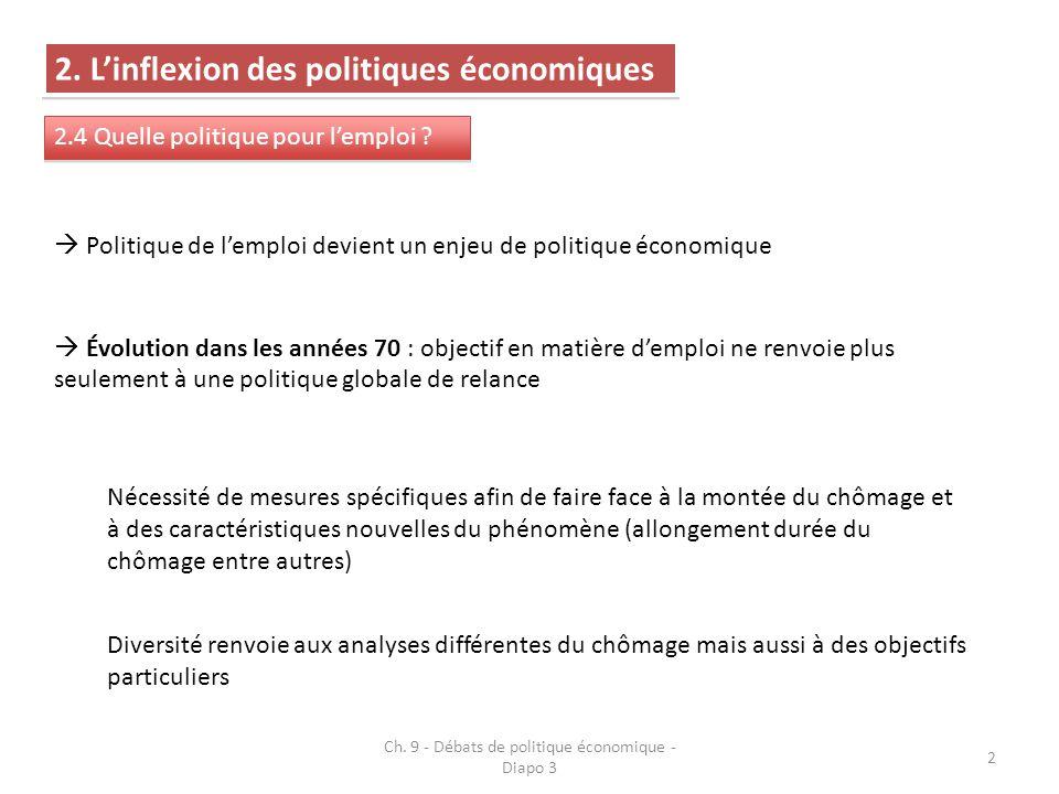 2.Linflexion des politiques économiques 2.1La priorité à la lutte contre linflation 2.2La question du déficit et de la dette 2.2.1Léquivalence néo ricardienne 2.2.2La soutenabilité de la dette publique 2.2.3Les ajustements non keynésiens 2.3Laffirmation des politiques de règles 2.3.1Lindépendance des Banques Centrales 2.3.2Les règles budgétaires 2.4Quelle politique pour lemploi .