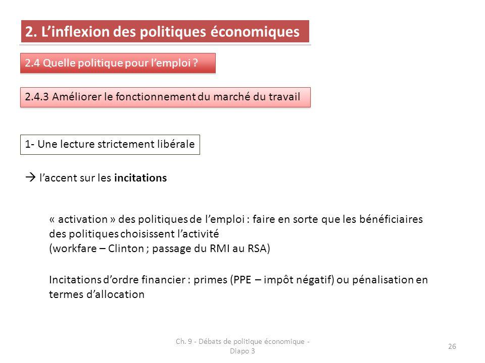 Ch. 9 - Débats de politique économique - Diapo 3 26 2. Linflexion des politiques économiques 2.4 Quelle politique pour lemploi ? 2.4.3 Améliorer le fo