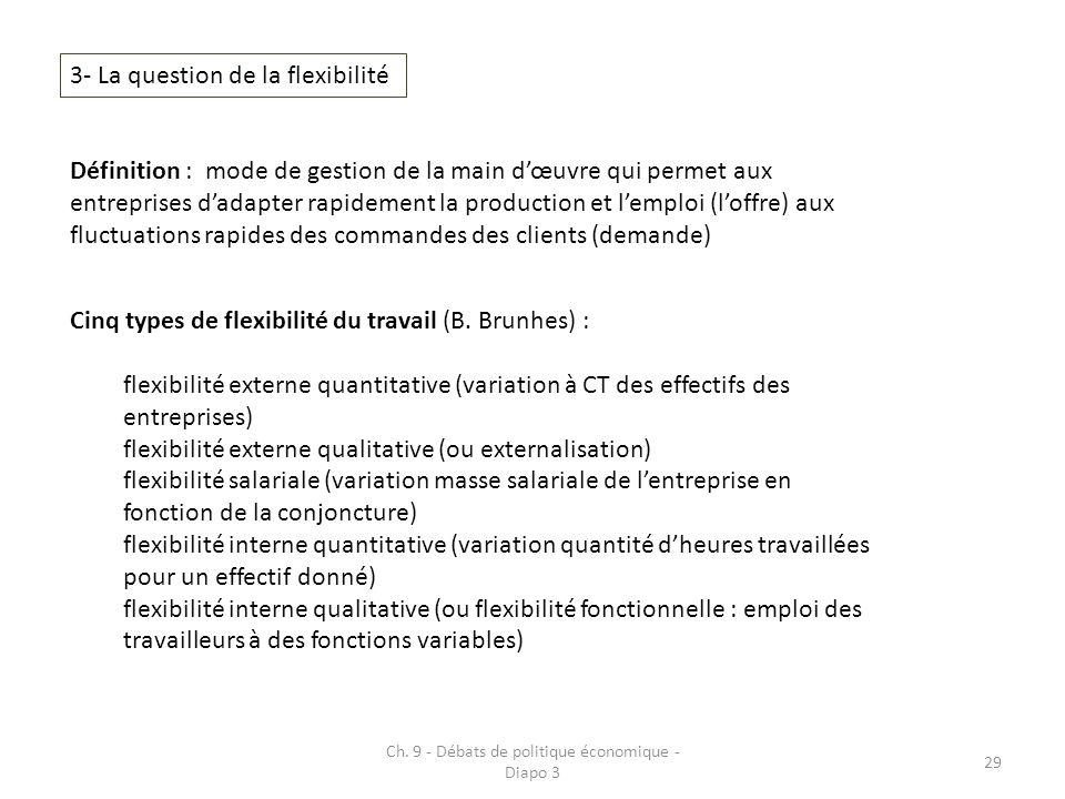 Ch. 9 - Débats de politique économique - Diapo 3 29 3- La question de la flexibilité Définition : mode de gestion de la main dœuvre qui permet aux ent