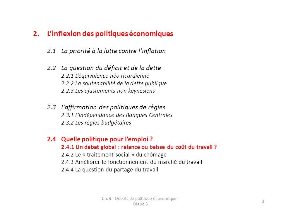 4 2.Linflexion des politiques économiques 2.4 Quelle politique pour lemploi .