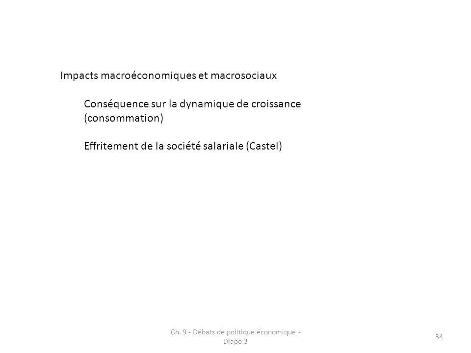 Ch. 9 - Débats de politique économique - Diapo 3 34 Impacts macroéconomiques et macrosociaux Conséquence sur la dynamique de croissance (consommation)