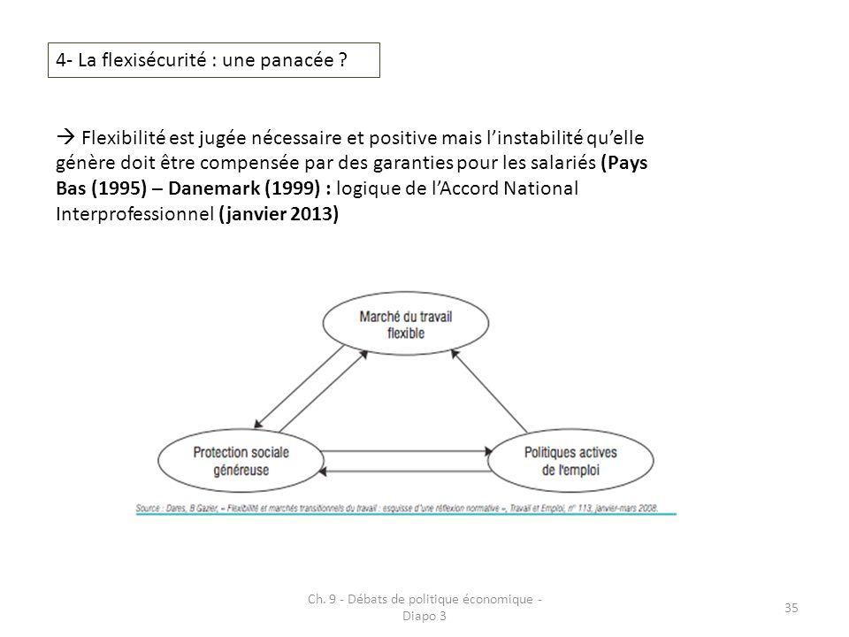 Ch. 9 - Débats de politique économique - Diapo 3 35 4- La flexisécurité : une panacée ? Flexibilité est jugée nécessaire et positive mais linstabilité
