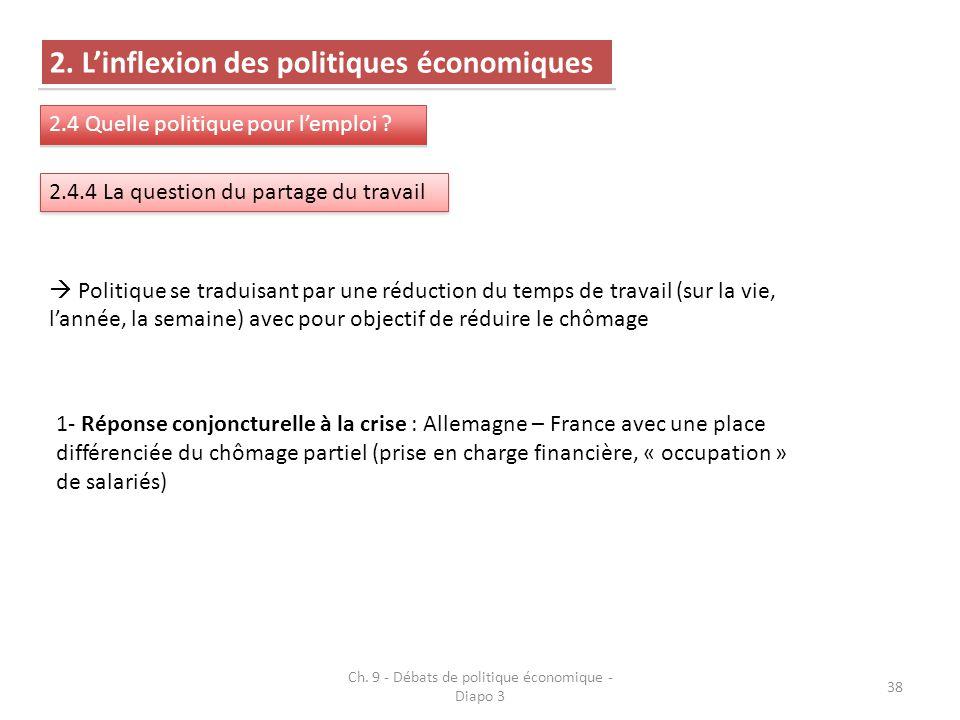 Ch. 9 - Débats de politique économique - Diapo 3 38 2. Linflexion des politiques économiques 2.4 Quelle politique pour lemploi ? 2.4.4 La question du