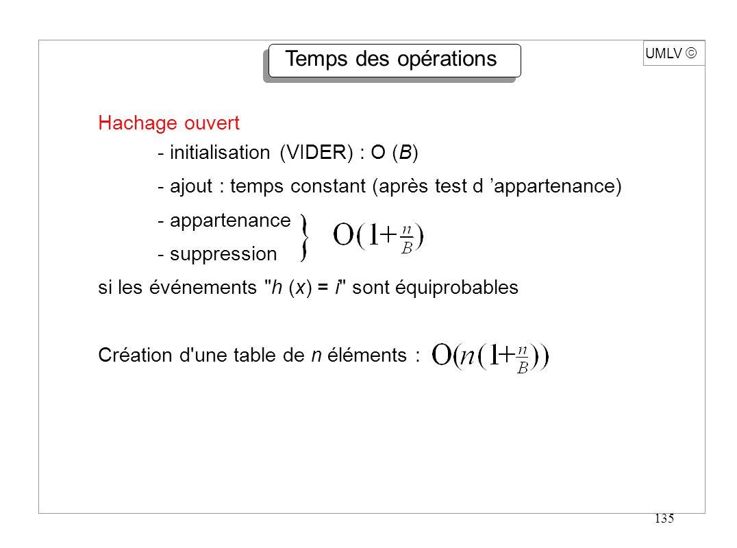 135 Hachage ouvert - initialisation (VIDER) : O (B) - ajout : temps constant (après test d appartenance) - appartenance - suppression si les événement