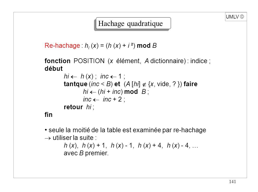 141 UMLV Hachage quadratique Re-hachage : h i (x) = (h (x) + i ²) mod B fonction POSITION (x élément, A dictionnaire) : indice ; début hi h (x) ; inc