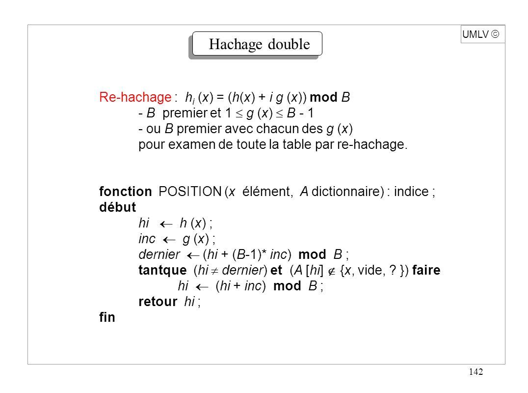142 UMLV Hachage double Re-hachage : h i (x) = (h(x) + i g (x)) mod B - B premier et 1 g (x) B - 1 - ou B premier avec chacun des g (x) pour examen de