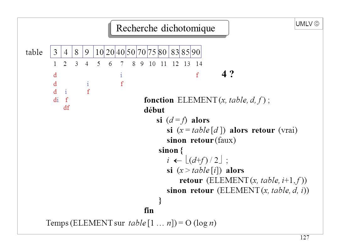 127 UMLV Recherche dichotomique 3 4 8 9 10 20 40 50 70 75 80 83 85 90 1 2 3 4 5 6 7 8 9 10 11 12 13 14 d i f 4 ? d i f df table fonction ELEMENT (x, t