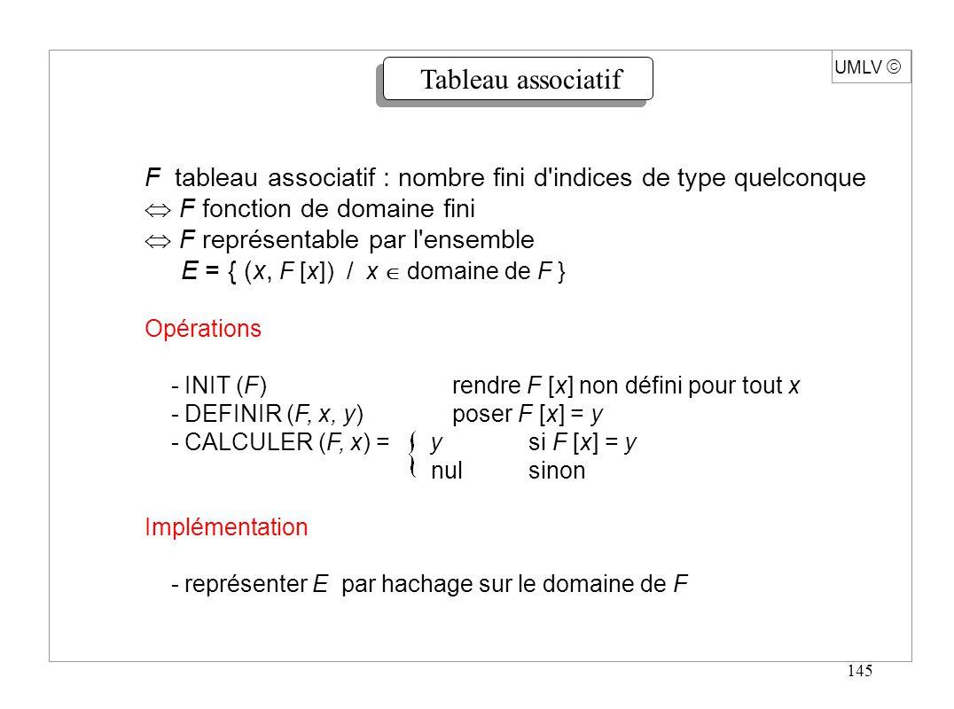 145 F tableau associatif : nombre fini d'indices de type quelconque F fonction de domaine fini F représentable par l'ensemble E = { (x, F [x]) / x dom