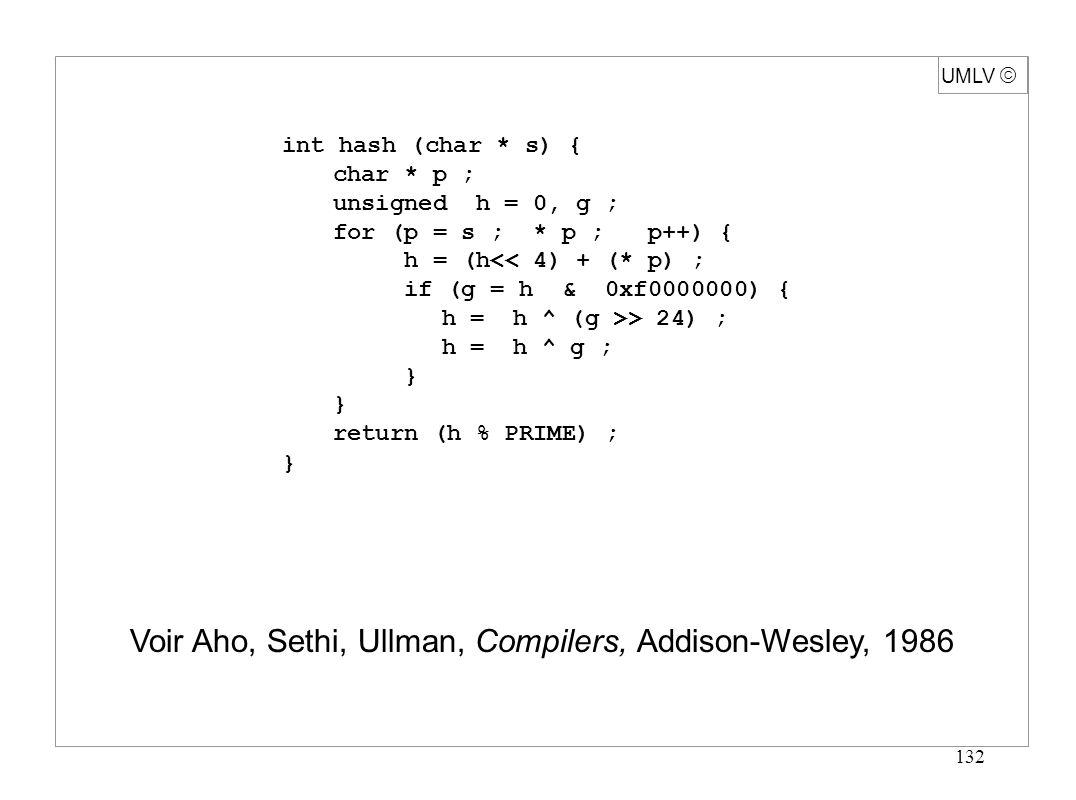 143 UMLV Hachage aléatoire Re-hachage :h i (x) = (h (x) + d i ) mod B, d 1, d 2, …, d B-1 permutation aléatoire de (1,..., B-1) Génération des d i par « décalage ».