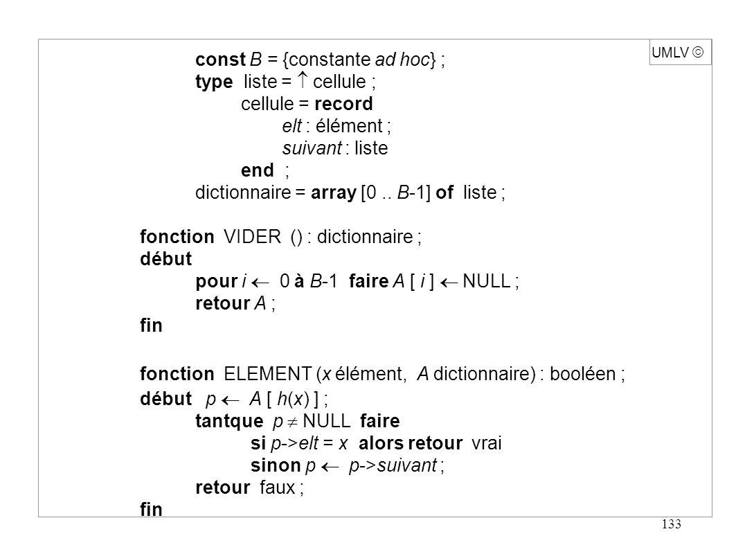 134 UMLV fonction AJOUTER ( x élément, A dictionnaire) ; début AJOUTERLISTE ( x, h(x) ) ; retour A ; fin x h(x)h(x) fonction AJOUTER (x élément, A dictionnaire) ; début si non ELEMENT (x, A) alors { i h (x) ; p A [ i ] ; allouer A [ i ] ; A [ i ]->elt x ; A [ i ]->suivant p ; } retour A ; fin