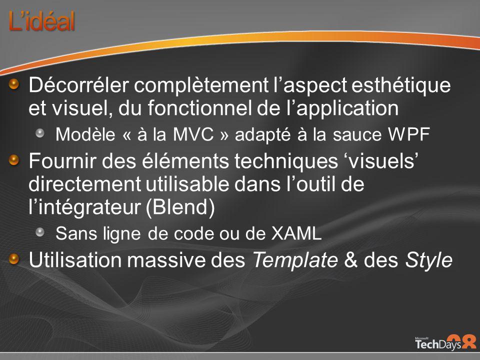 Décorréler complètement laspect esthétique et visuel, du fonctionnel de lapplication Modèle « à la MVC » adapté à la sauce WPF Fournir des éléments techniques visuels directement utilisable dans loutil de lintégrateur (Blend) Sans ligne de code ou de XAML Utilisation massive des Template & des Style