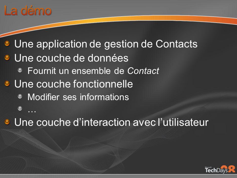 Une application de gestion de Contacts Une couche de données Fournit un ensemble de Contact Une couche fonctionnelle Modifier ses informations … Une couche dinteraction avec lutilisateur