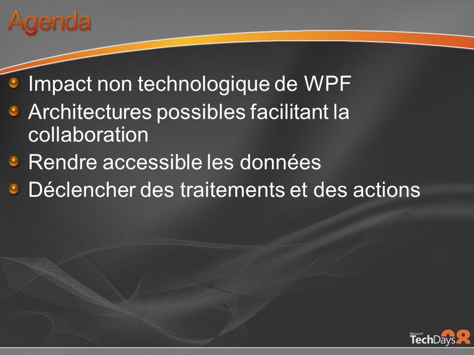 Hormis les nouveautés techniques, WPF impacte La structure des projets et des équipes Importance de lesthétique Hors de compétence du développeur Apparition de nouveaux profils dans les équipes Designer Intégrateur WPF