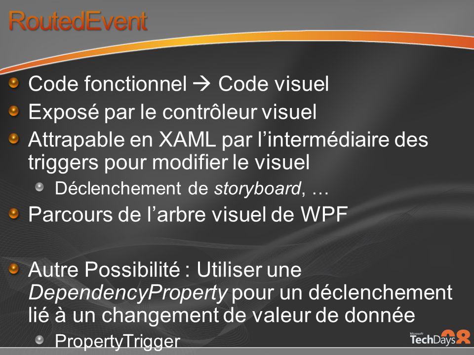 Code fonctionnel Code visuel Exposé par le contrôleur visuel Attrapable en XAML par lintermédiaire des triggers pour modifier le visuel Déclenchement de storyboard, … Parcours de larbre visuel de WPF Autre Possibilité : Utiliser une DependencyProperty pour un déclenchement lié à un changement de valeur de donnée PropertyTrigger