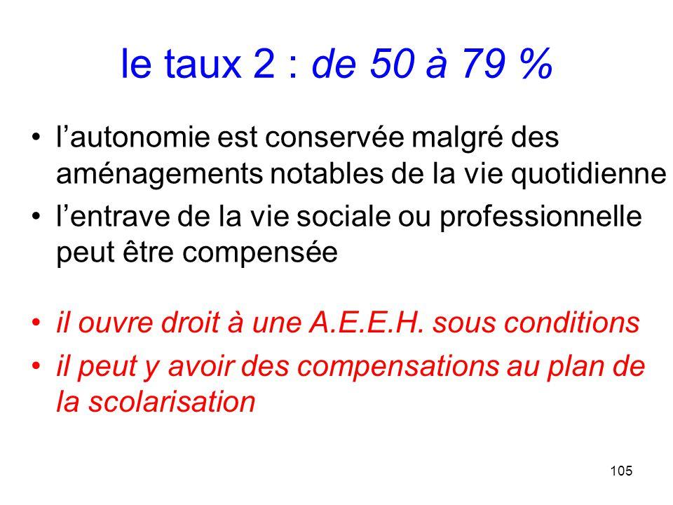 105 le taux 2 : de 50 à 79 % il ouvre droit à une A.E.E.H. sous conditions il peut y avoir des compensations au plan de la scolarisation lautonomie es