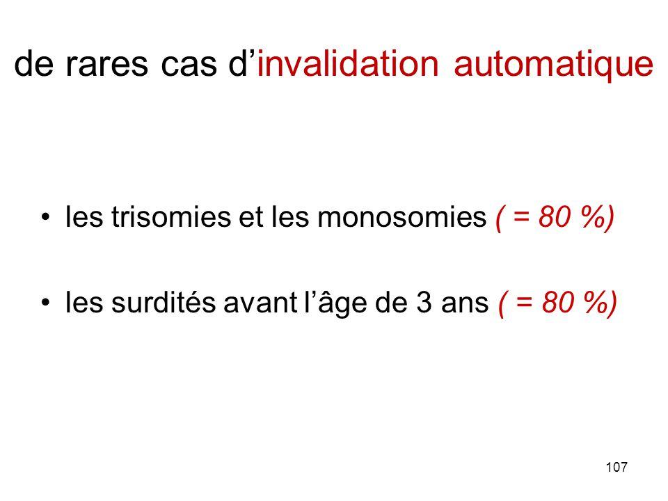 107 de rares cas dinvalidation automatique les trisomies et les monosomies ( = 80 %) les surdités avant lâge de 3 ans ( = 80 %)