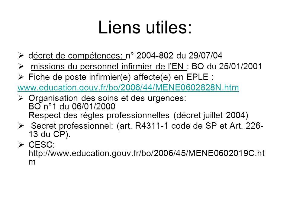 Liens utiles: décret de compétences: n° 2004-802 du 29/07/04 missions du personnel infirmier de lEN : BO du 25/01/2001 Fiche de poste infirmier(e) aff