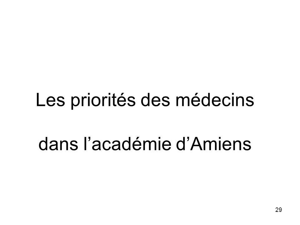 Les priorités des médecins dans lacadémie dAmiens 29