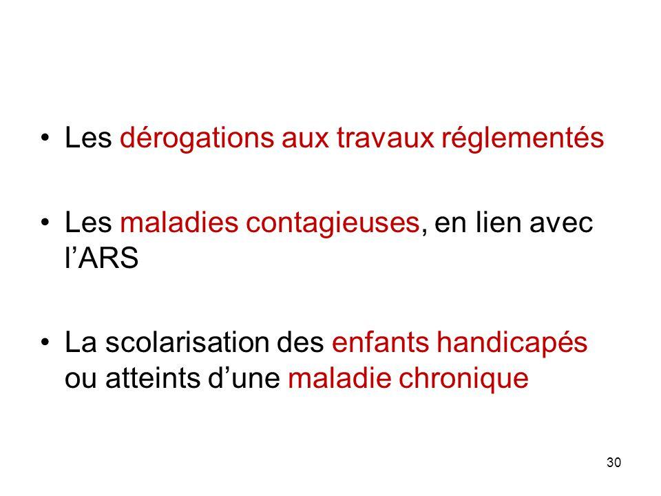 Les dérogations aux travaux réglementés Les maladies contagieuses, en lien avec lARS La scolarisation des enfants handicapés ou atteints dune maladie