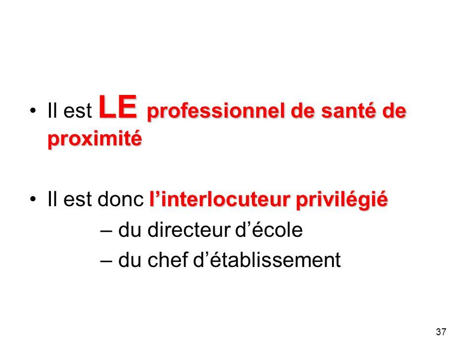LE professionnel de santé de proximitéIl est LE professionnel de santé de proximité linterlocuteur privilégiéIl est donc linterlocuteur privilégié – d