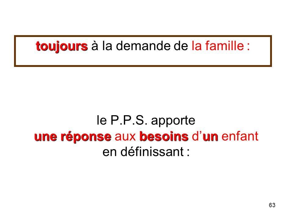63 une réponsebesoinsun le P.P.S. apporte une réponse aux besoins dun enfant en définissant : toujours toujours à la demande de la famille :