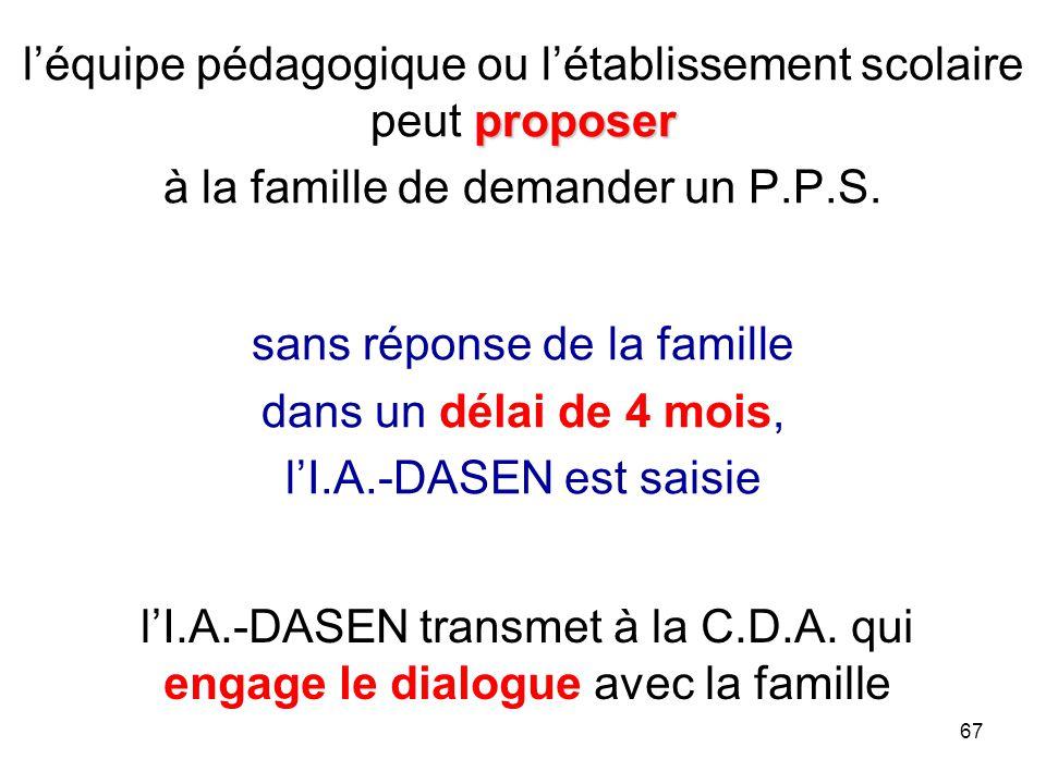 67 proposer léquipe pédagogique ou létablissement scolaire peut proposer à la famille de demander un P.P.S. sans réponse de la famille dans un délai d
