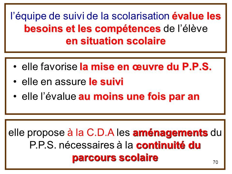 la mise en œuvredu P.P.S.elle favorise la mise en œuvre du P.P.S. le suivielle en assure le suivi au moins une fois par anelle lévalue au moins une fo