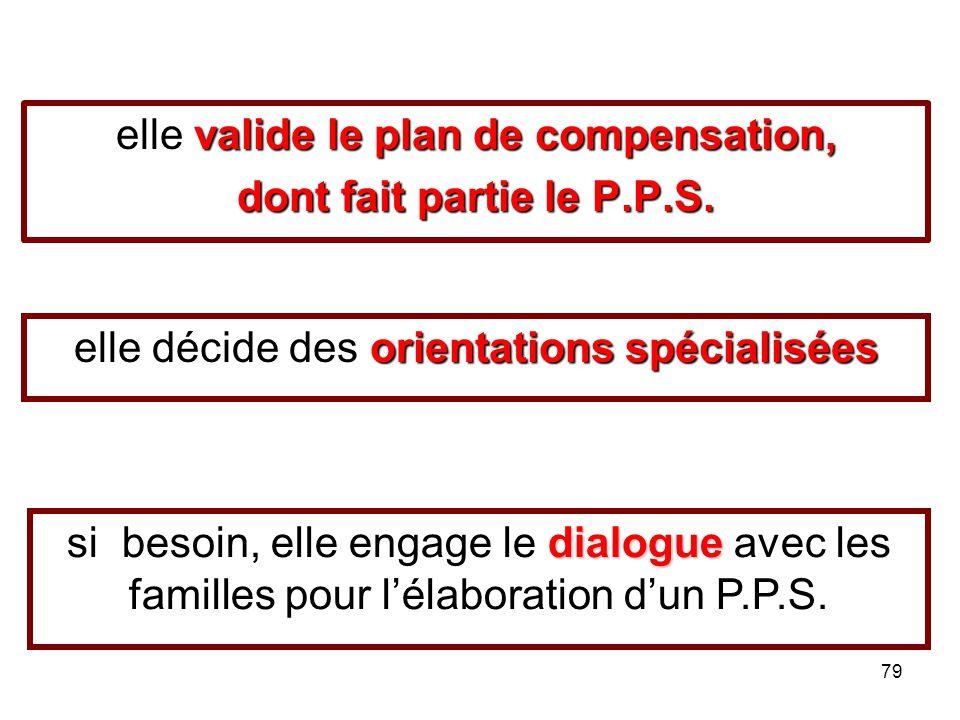 79 valide le plan de compensation, elle valide le plan de compensation, dont fait partie le P.P.S. elle décide des o oo orientations spécialisées si b