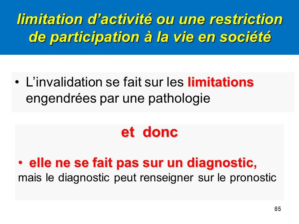 limitation dactivité ou une restriction de participation à la vie en société et donc elle ne se fait pas sur un diagnosticelle ne se fait pas sur un d