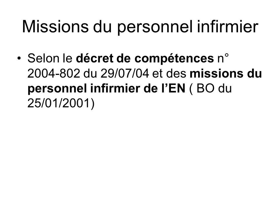 Missions du personnel infirmier Selon le décret de compétences n° 2004-802 du 29/07/04 et des missions du personnel infirmier de lEN ( BO du 25/01/200